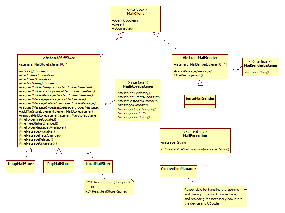 design  u2013 logicmail for blackberry